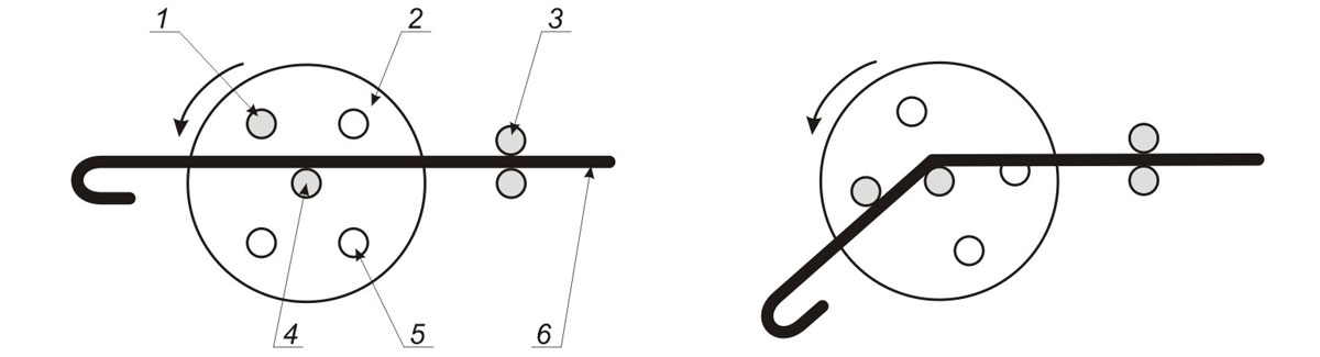 Станок для гибки арматуры своими руками (чертеж фото) 100